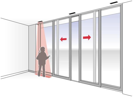 Beveilig automatisch sluitende deuren