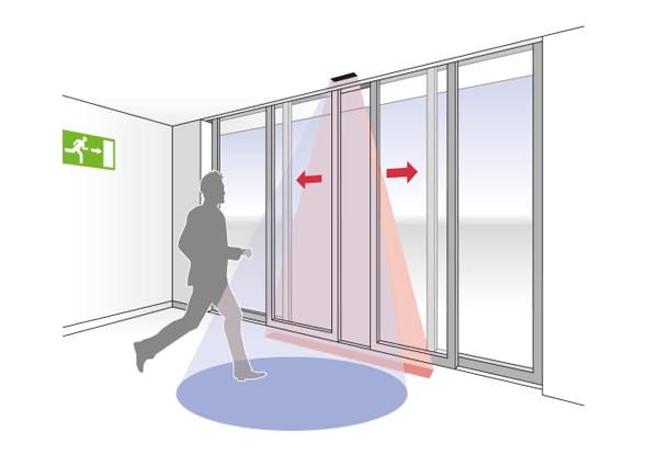 schuifdeuren automatisch sluiten