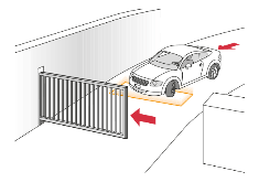 Parkeersystemen schuifhek