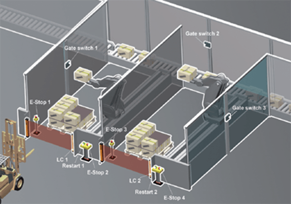 Applicatievoorbeeld - Beveiliging van robot met lichtschermen - ReeR Safety