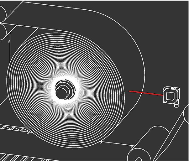 Sensor voor meten van rol die afloopt - SensoPart