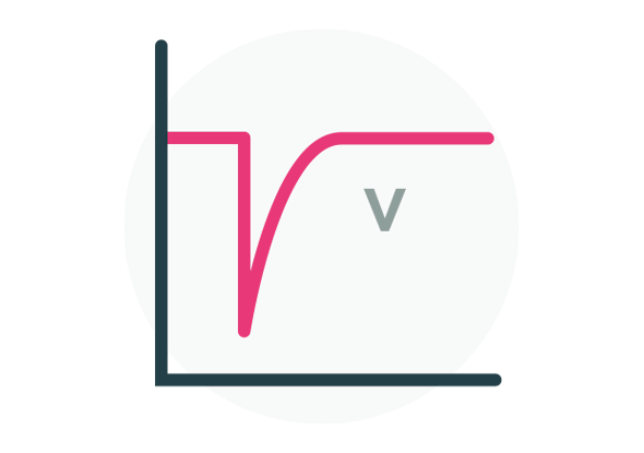 Event management - fortop Automation & Energy Control