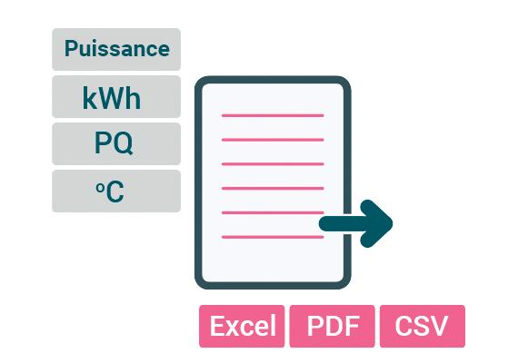 Modules d'exportation de systèmes de gestion de l'énergie - DCEM