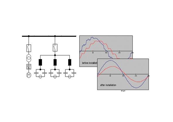 Een zuigfilter voor verschillende harmonische stroomcomponenten