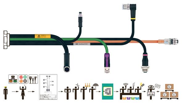 Kabels en connectoren van ESCHA