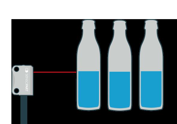 F-10 serie analoge sensoren voor afstandsmeting - SensoPart