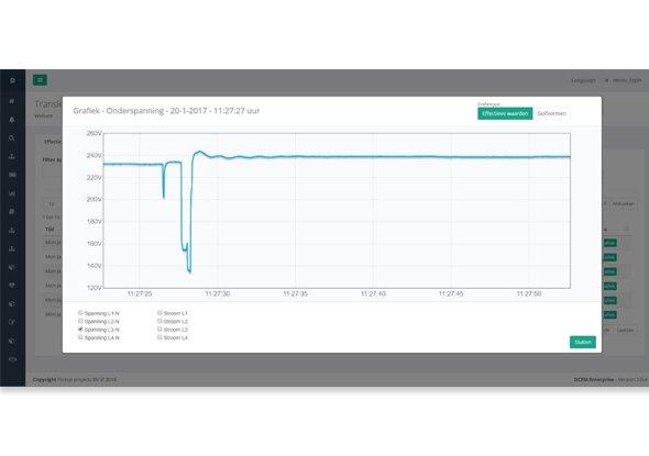 Réduire les temps d'arrêt en visualisant les événements - DCEM Cloud