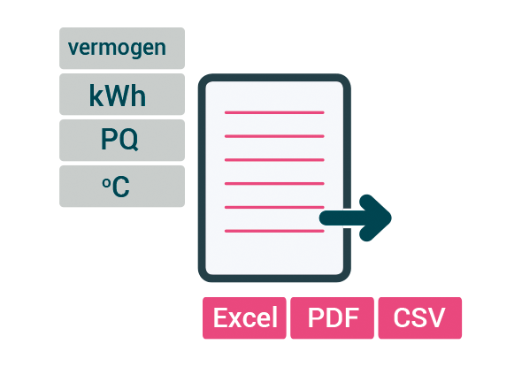 Energiemanagementsysteem export modules - DCEM