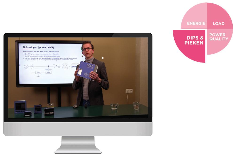 Webinar Dips en pieken management - Arjan Pit
