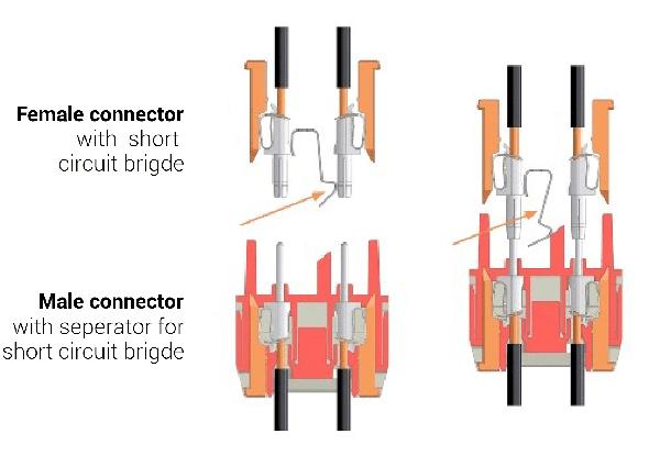 Circuit met kortsluitconnectoren - ILME