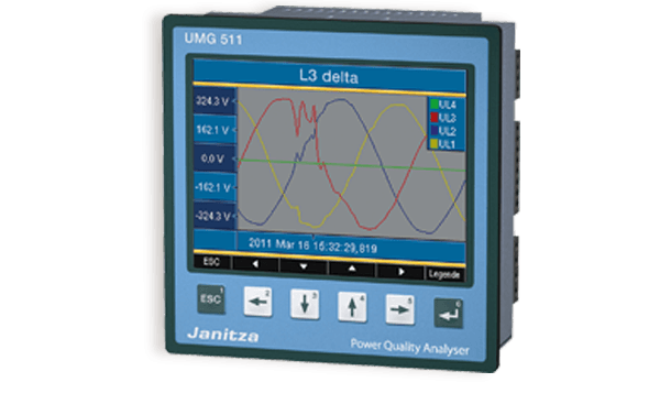 Power quality analyser UMG 511 | Janitza