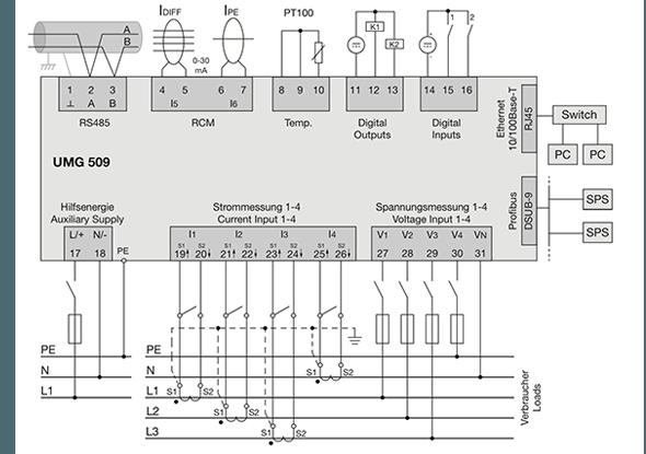 Schéma de câblage de l'analyseur de puissance UMG 509-PRO - Janitza