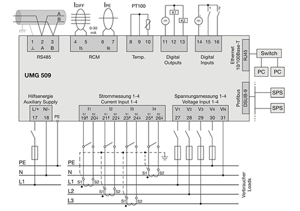 Power analyser UMG 509-PRO aansluitschema | Janitza