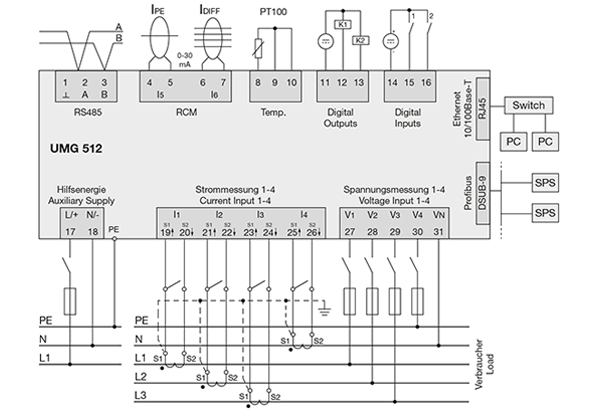 Power quality analyser aansluitschema UMG 512-PRO - Janitza
