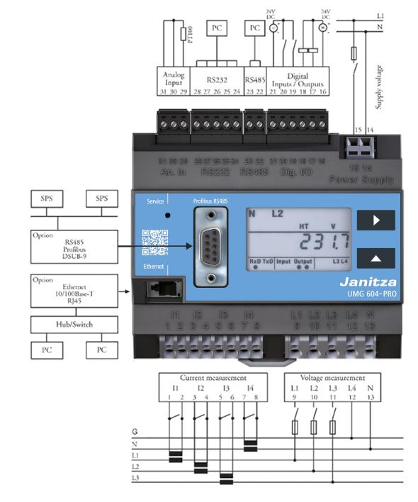 Schéma de câblage UMG 604-PRO - Janitza