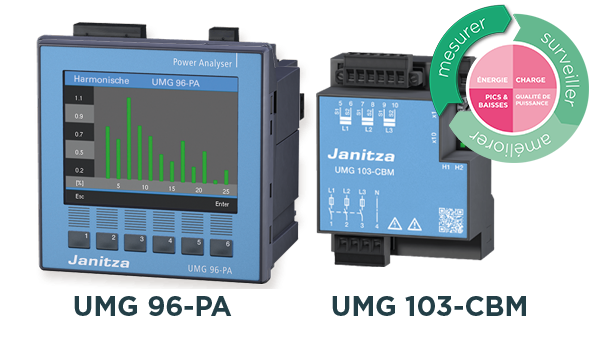 Compteurs universels UMG 96PA et UMG 103-CBM - Janitza