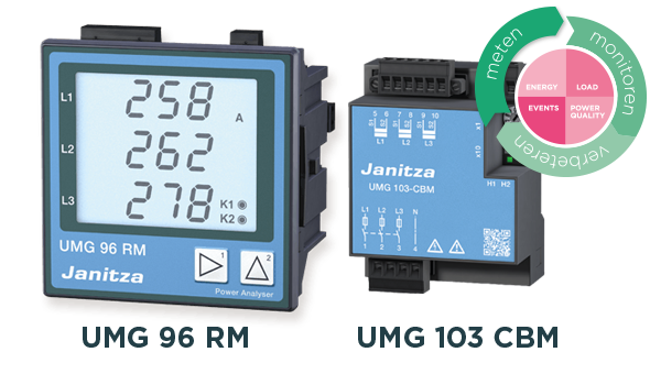 Universeelmeters UMG 96RM en UMG 103-CBM - Janitza