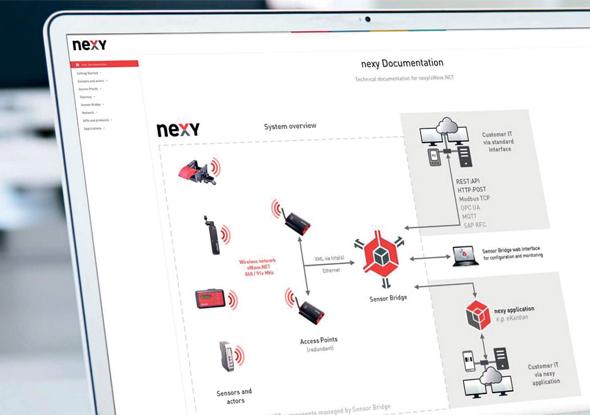 nexy-steute-laptop.png