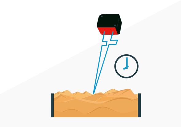 Détection de niveau avec mesure de la durée de la lumière