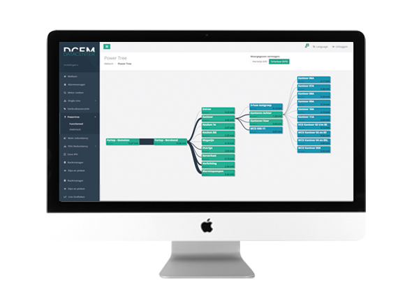 Energiemanagementsysteem - DCEM