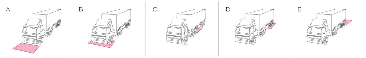 Lusdetectie vrachtwagen