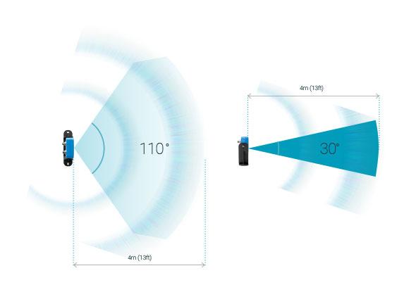 Capteurs pour sécurité radar - LBK S01 - Inxpect