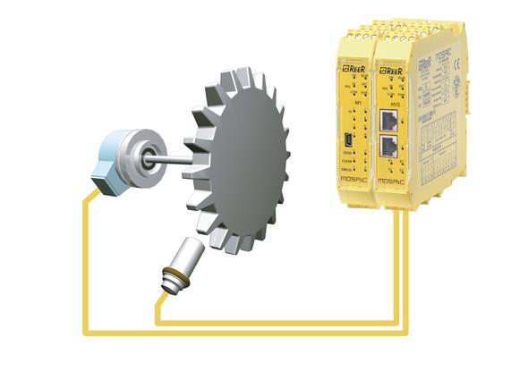 Toerentalbewaking met veiligheids-PLC - Veiligheidssysteem Mosaic