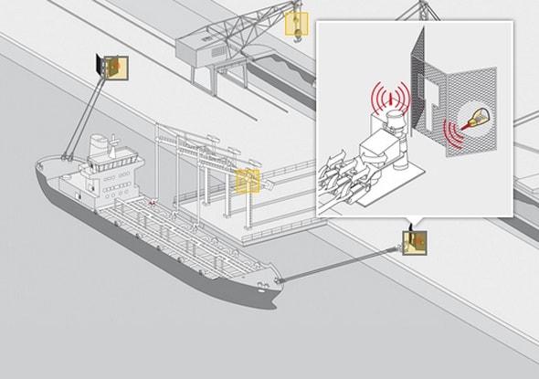 Voetschakelaars Offshore toepassingen - steute