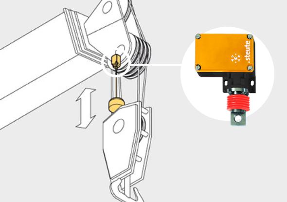Interrupteur à tirette pour crochets de grue - steute ZS 73