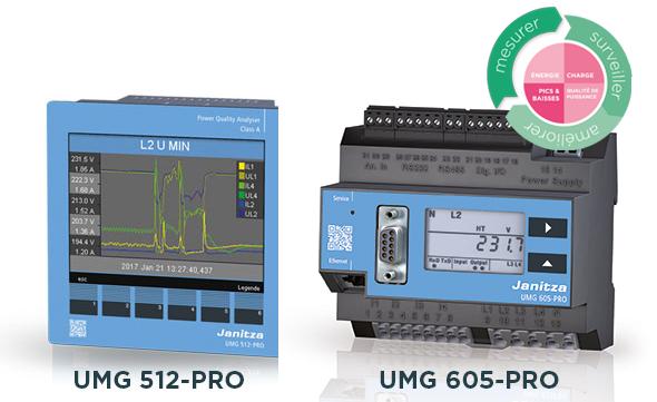 Analyseurs de qualité de l'énergie UMG 512-PRO et UMG 605-PRO - Janitza