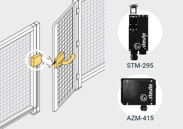 Porte à verrouillage de sécurité - steute