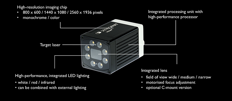 VISOR® V50 vision camera - SensoPart